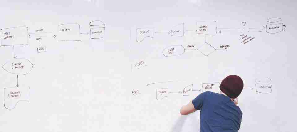 Optimització xarxa de dades